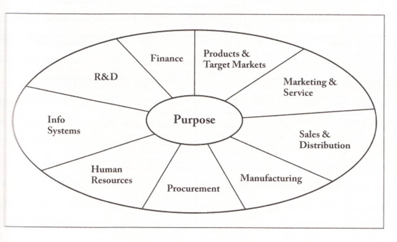 the strategist cynthia montgomery pdf